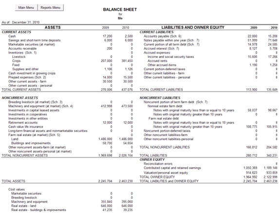 Release of an Updated FAST Tool Balance Sheet  Historical