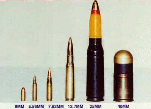 Bullets for Beginners