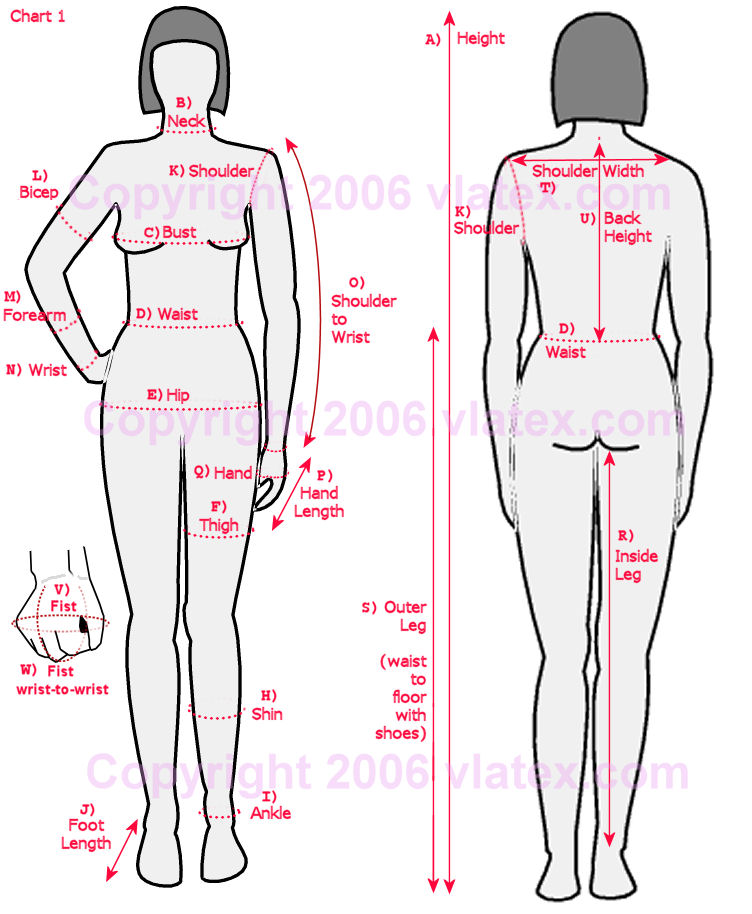 HOW TO TAKE BODY MEASUREMENTS - Fashionsizzle