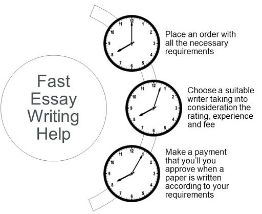 Urgent Essay Writing Service You Can Trust - FastEssay