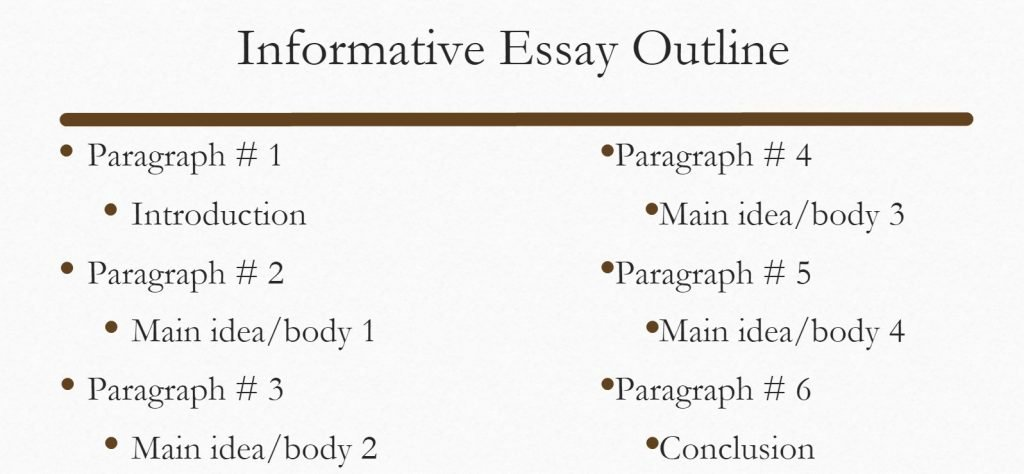 The Step-by-Step Instruction on How to Write an Informative Essay