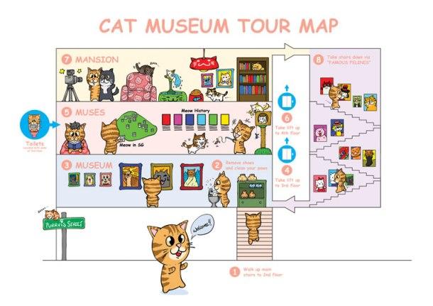 Cat-Museum-Map