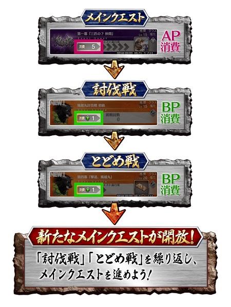 鬼ヶ島討伐戦01