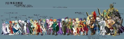 Servant_height3