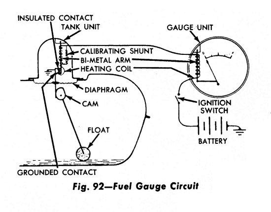 tractor fuel gauge wiring diagram