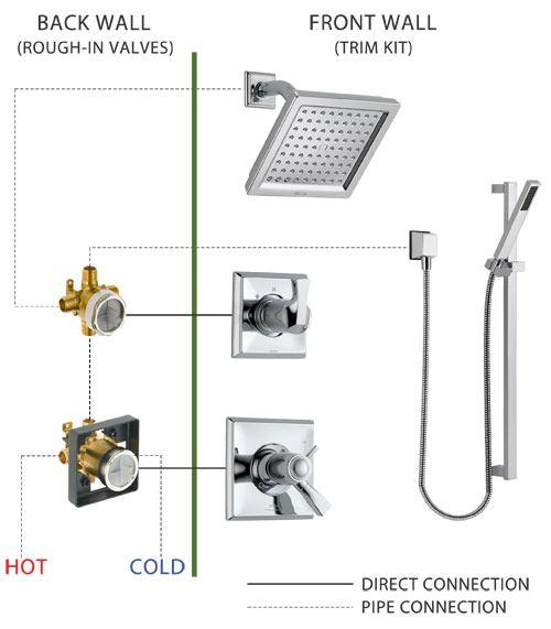 diagram of tubshower plumbing