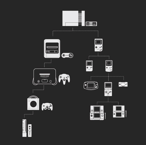 Gameboy Iphone X Wallpaper Black And White Computer Console Consoles Evolution