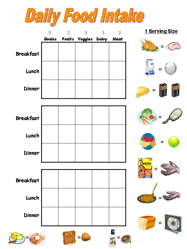 3 Day Food Chart (Resource) FBC Mom Blog - food charts