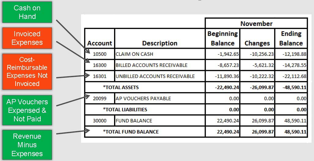 Tracking Accounts Receivable Financial  Business Services