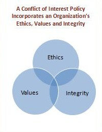 Conflicts of Interest Policy Template