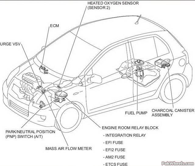 2007 toyota tacoma engine diagram