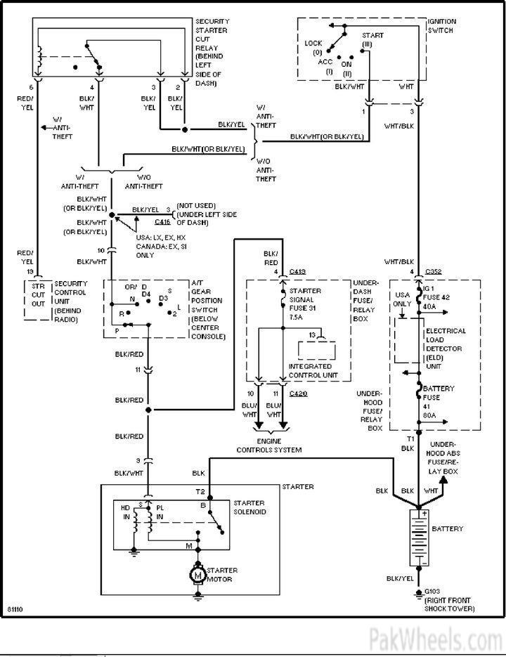 Wiring Diagram Honda Civic 2002 Honda civic ex engine diagram