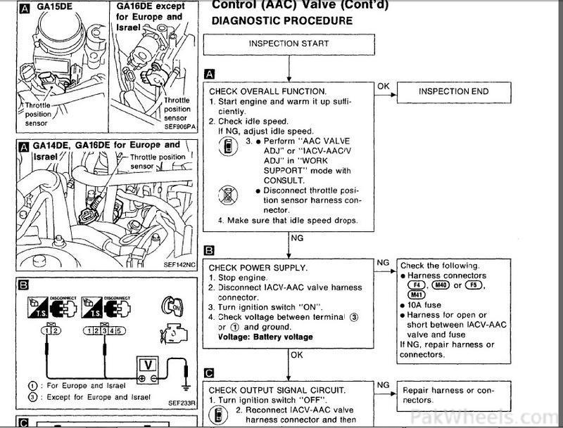 Nissan B14 Engine Diagram Control Cables \ Wiring Diagram