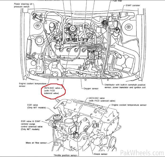 93 nissan 240sx engine diagram