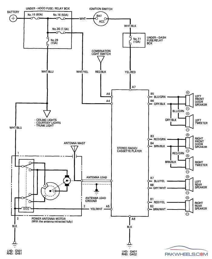Land Cruiser Antenna Wiring Diagram - Wiring Diagram Progresif