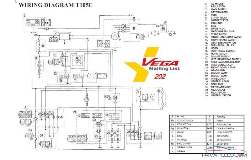 yamaha crypton x wiring diagram