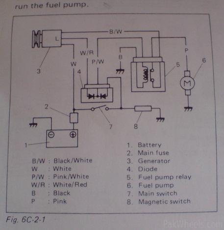 Suzuki Alto Wiring Diagram Manual Wiring Diagram