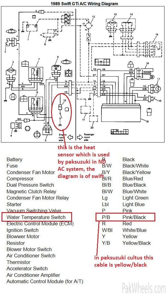 Suzuki Cultus Fuse Box Electronic Schematics collections