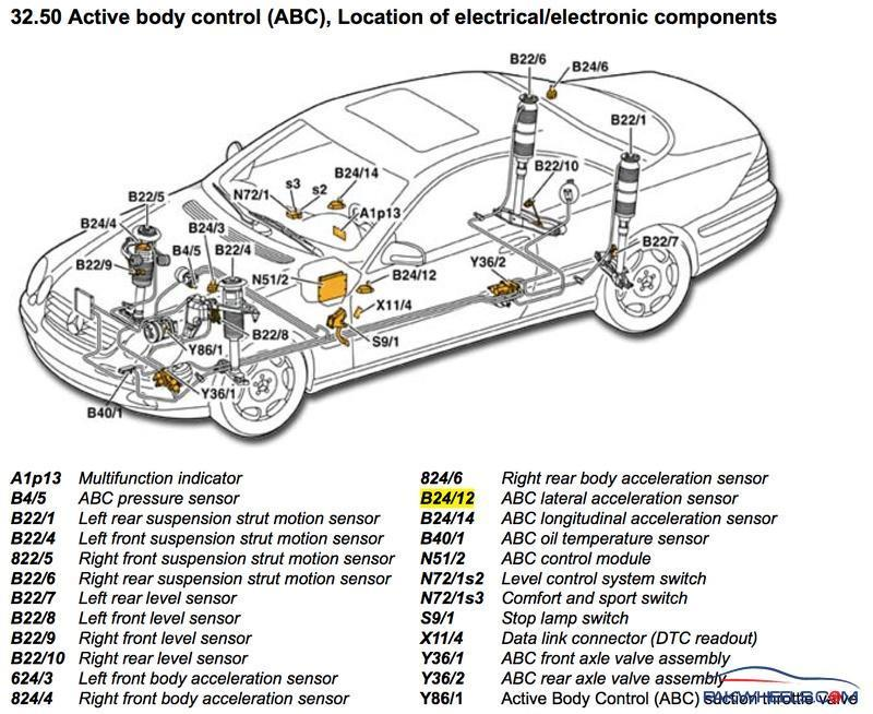 2001 mercedes cl500 fuse diagram