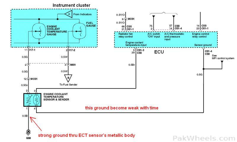 Hyundai Santro Wiring Diagram - Wwwcaseistore \u2022