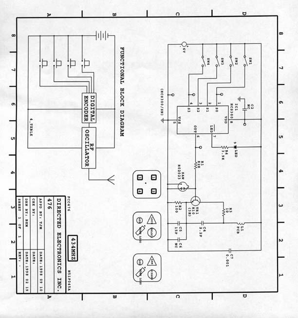 FCC ID EZSDEI476