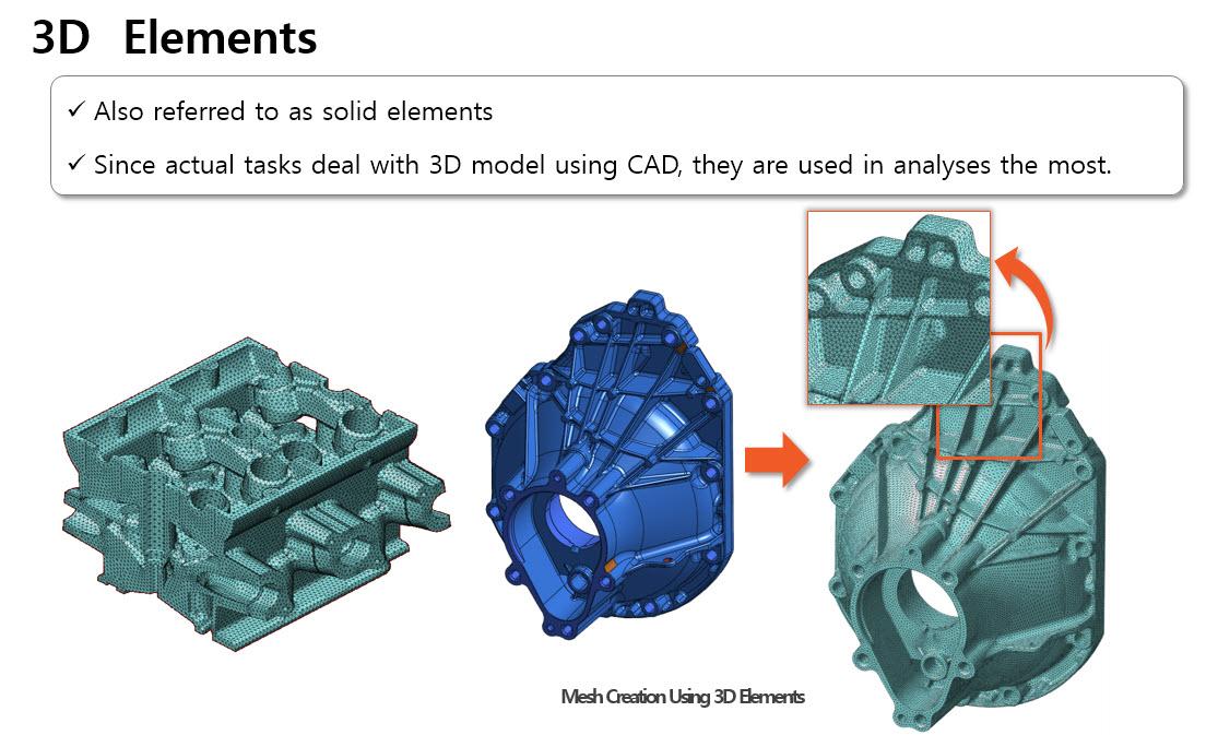 3D elements-desc