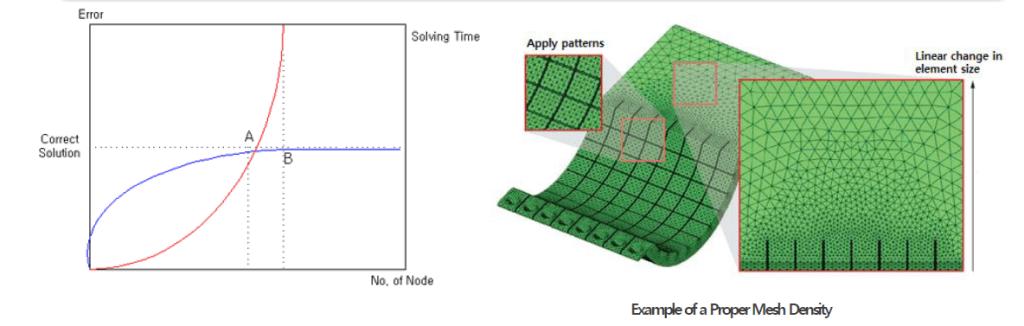 mesh-density1