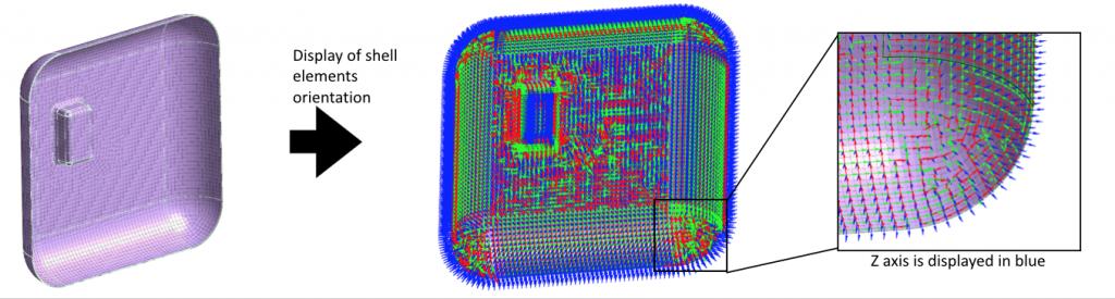 shell orientation