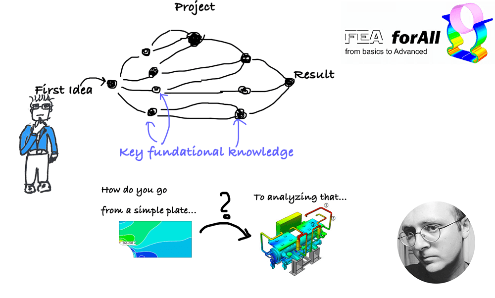 The Unique Key «Piece of knowledge» that you may be missing right now…