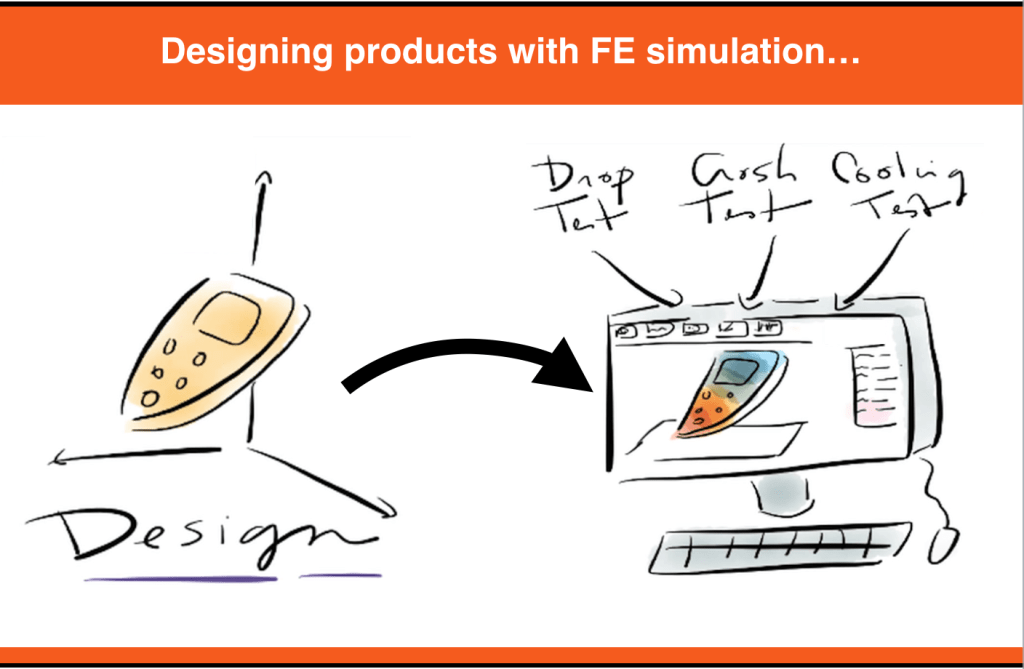 FEA Basics for Designers