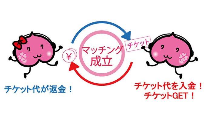 鈴木式マッチングシステム