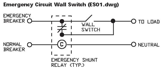 Adding Lighting Control to Emergency Circuits Federated Controls