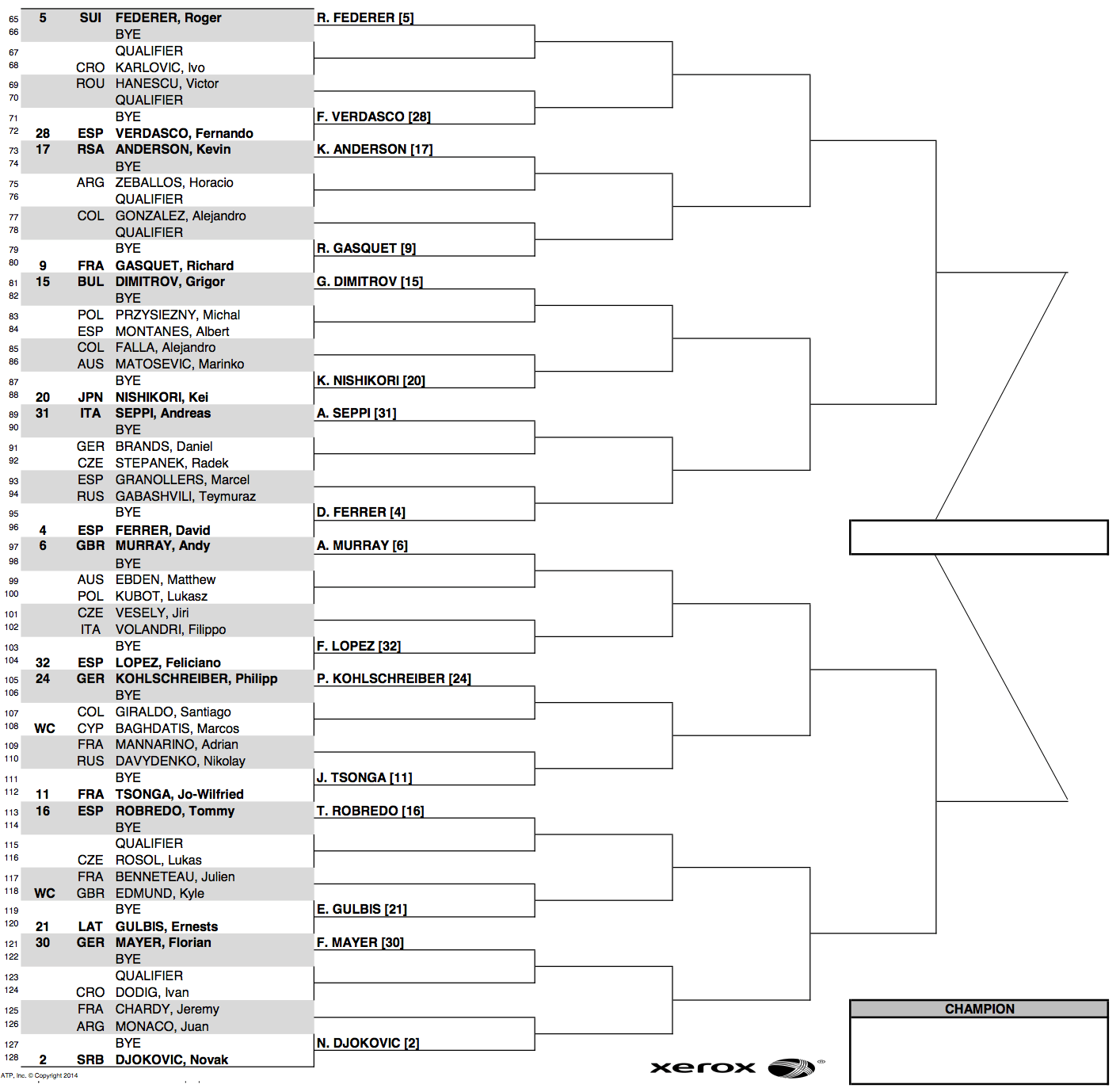 Sony Open 2014 draw 2:2