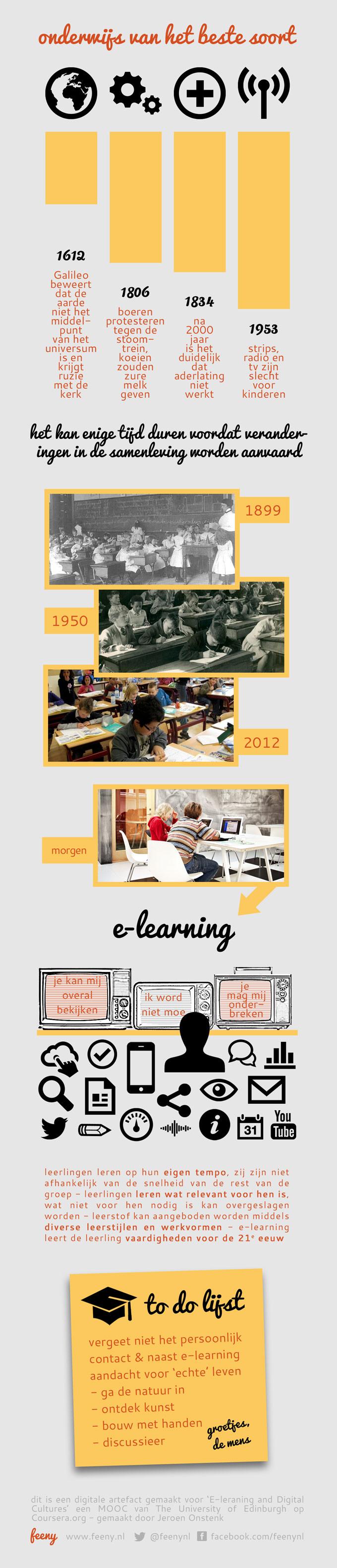 E-learning, het onderwijs van morgen
