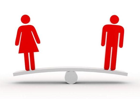 #todayin: who would have thunk it! Gender bias in evaluations of evidence of gender bias