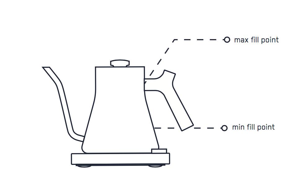 circuit diagram kettle