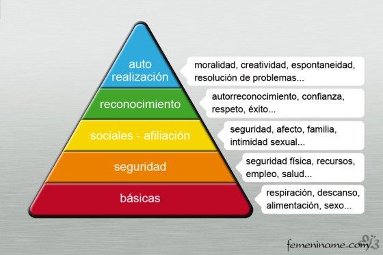 piramide_maslow_femeniname