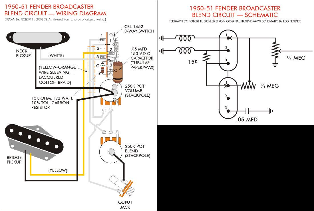 Telecaster Wiring Diagram 500k Pots Auto Electrical Stratocaster Emerson Four Way