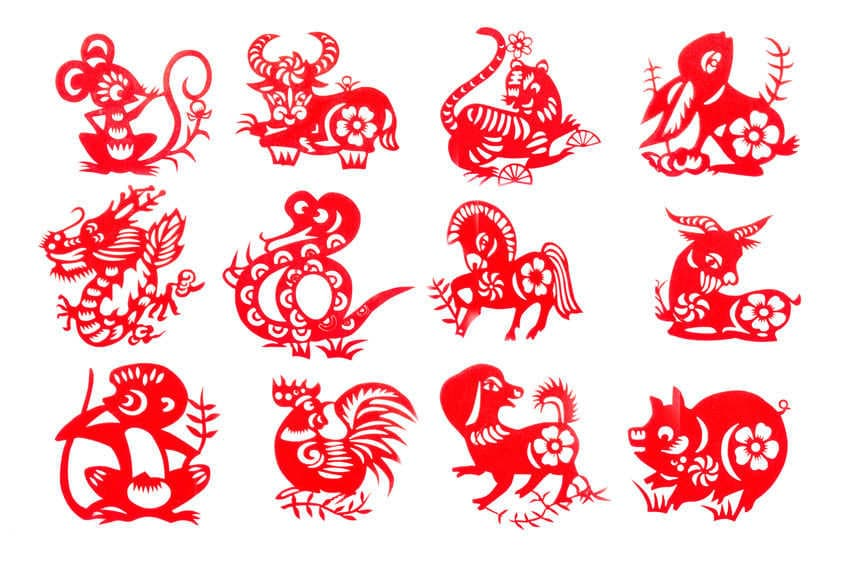Chinese Zodiac Compatibility Chart at a Glance - Feng Shui Beginner