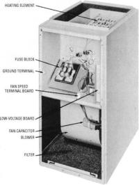 Electric Furnaces   ,  -  ...