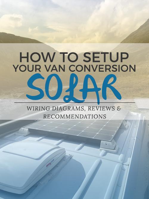 Sprinter Van Conversion Solar Setup Guidelines  Review FeralEscape