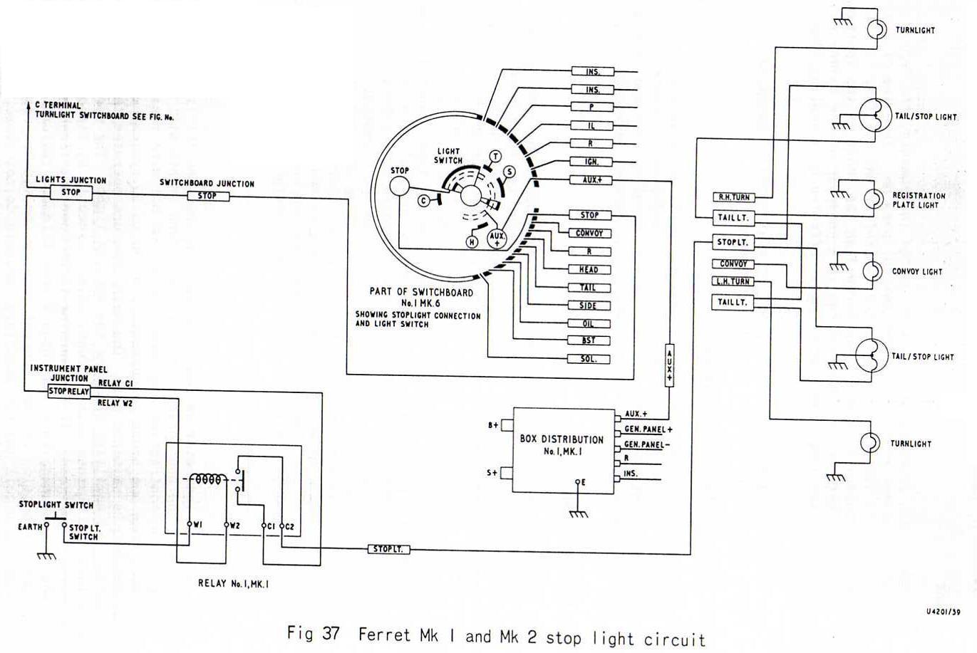 daimler ferret wiring diagram