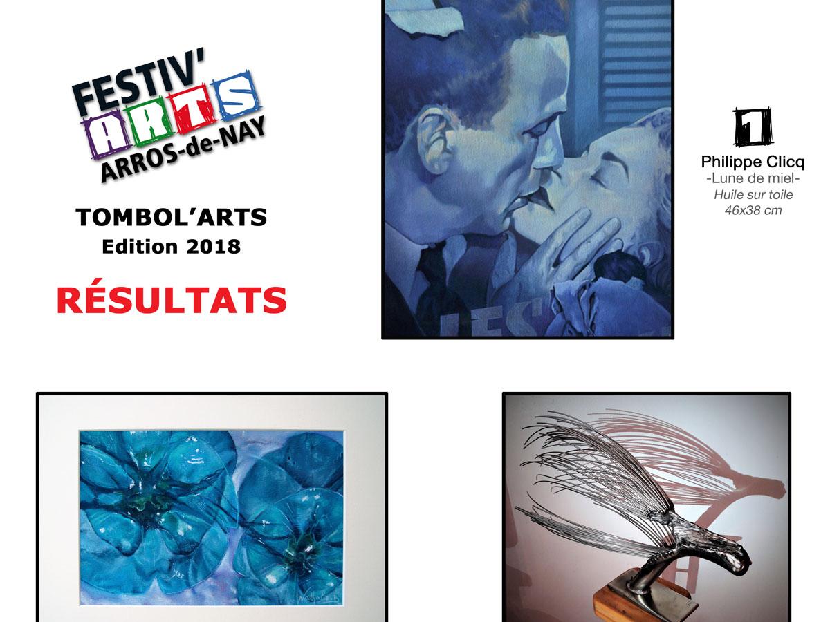 Numéros gagnants de la Tombol'Arts 2018