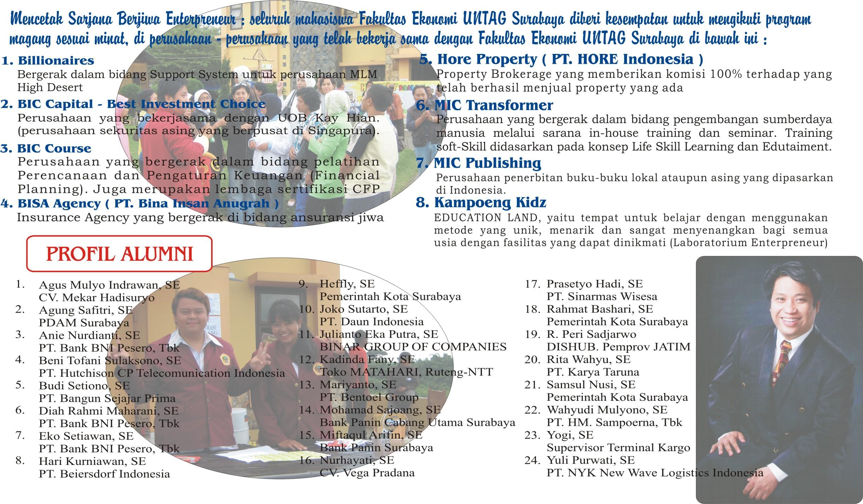 Prospek Kerja Fakultas Sistem Informasi Httpfeconuiiacid Program Studi Manajemen Fakultas Ekonomi Untag Surabaya
