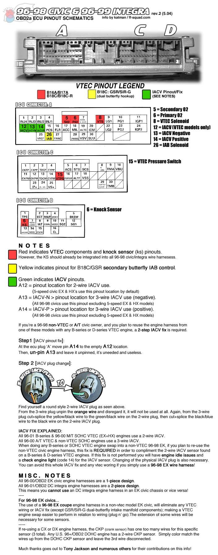 honda obd2 civic ecu wiring diagram