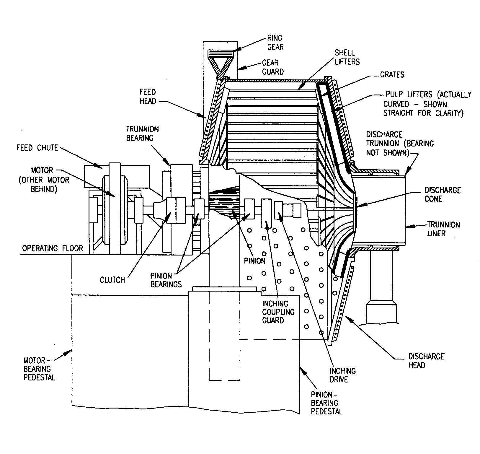 ball mill diagram