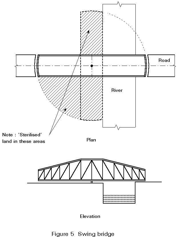 cantilever bridge diagram balanced cantilever bridge