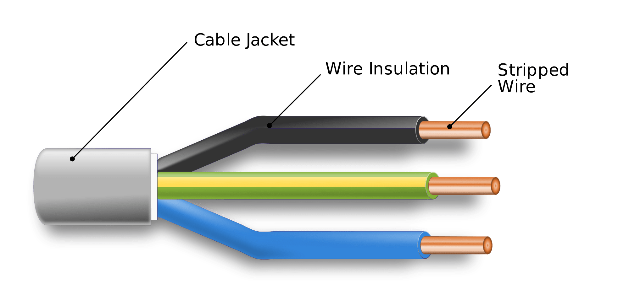 Lampenkabel Anschließen Cable Jacket Archives Fiber Optical Networking