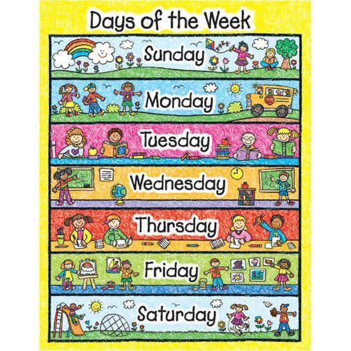 Resultado de imagen para dias dela semana en ingles ilustrados