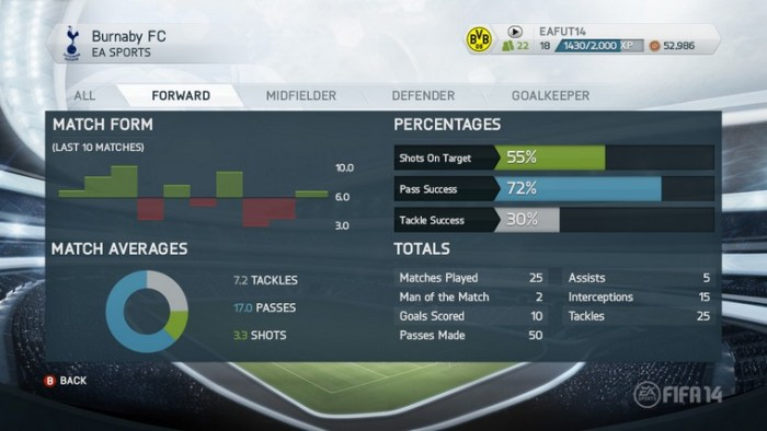 pro-clubs-stats Waiting For Fifa Pro Clubs